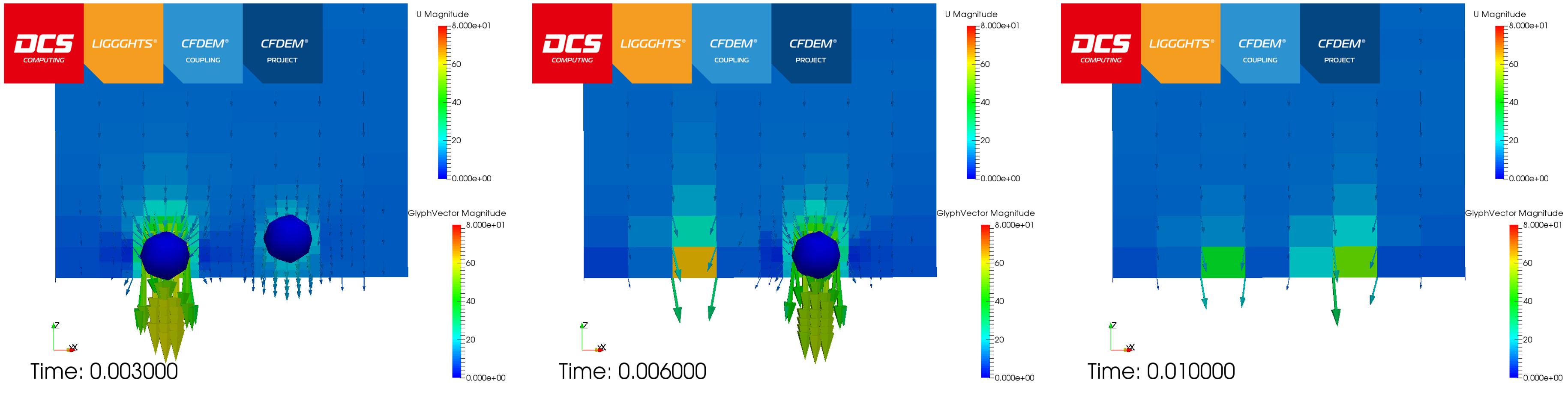 CFDEM®coupling Version History | CFDEM®project