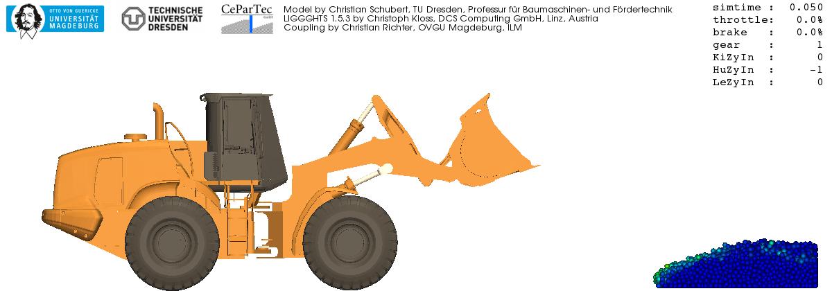 engineering thesis dem modeling